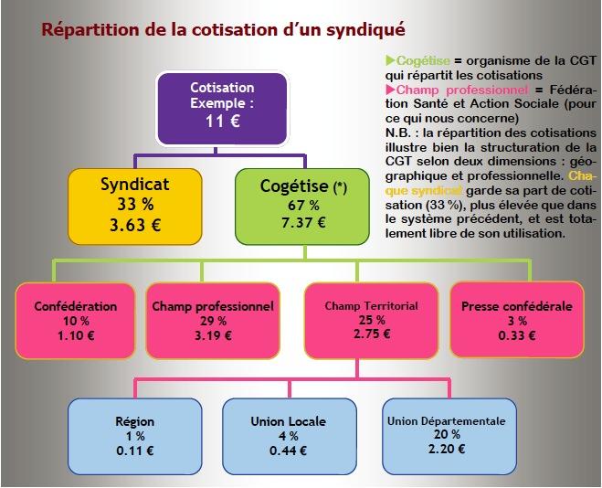 Cotisation2.jpg