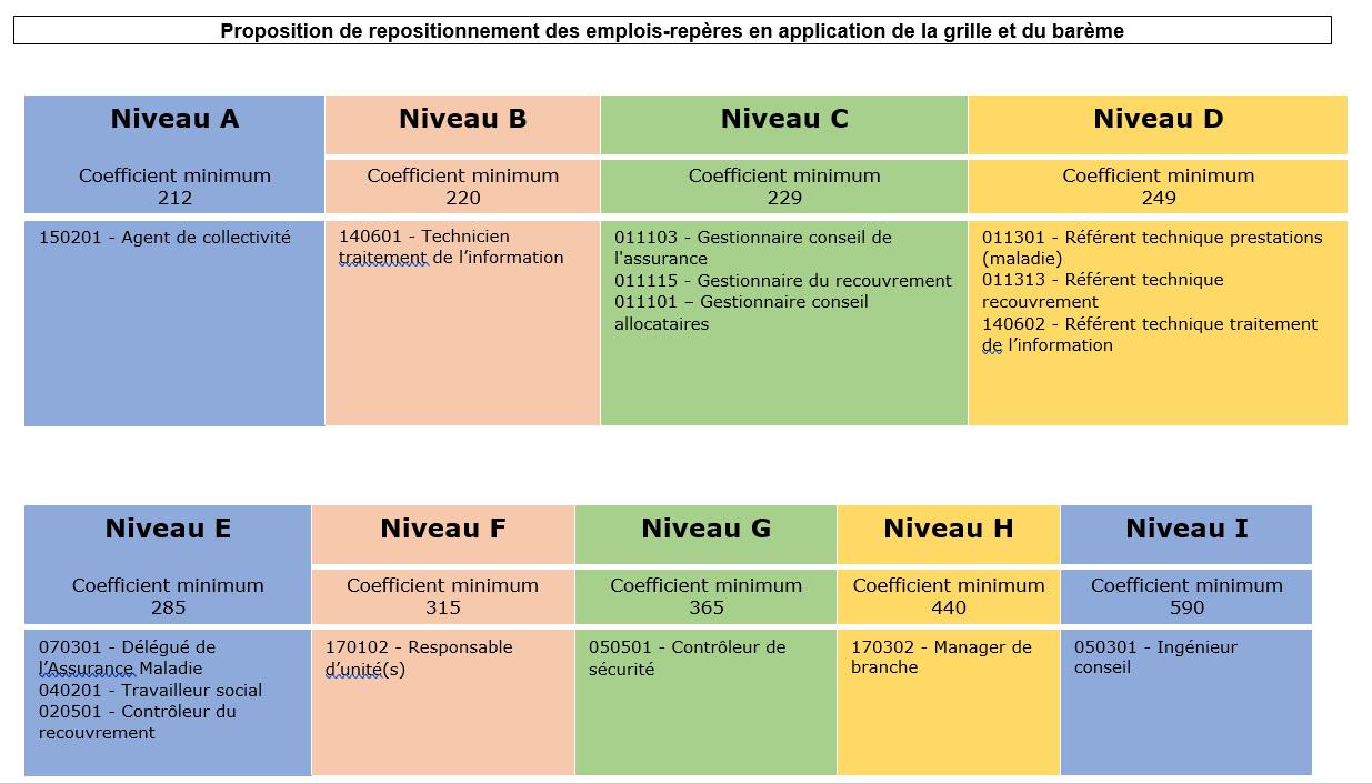 proposition_employeur_9_juillet.png