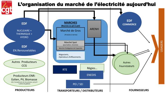 20190715-presentation-hercule-cgt-4.png